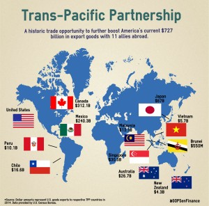 Nov 23 - TPP Export Graphic